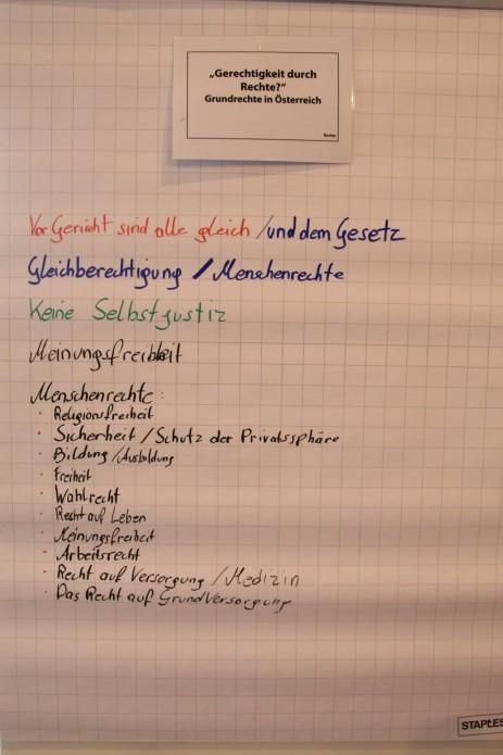 """Flipchart """"Grundrechte in Österreich"""""""